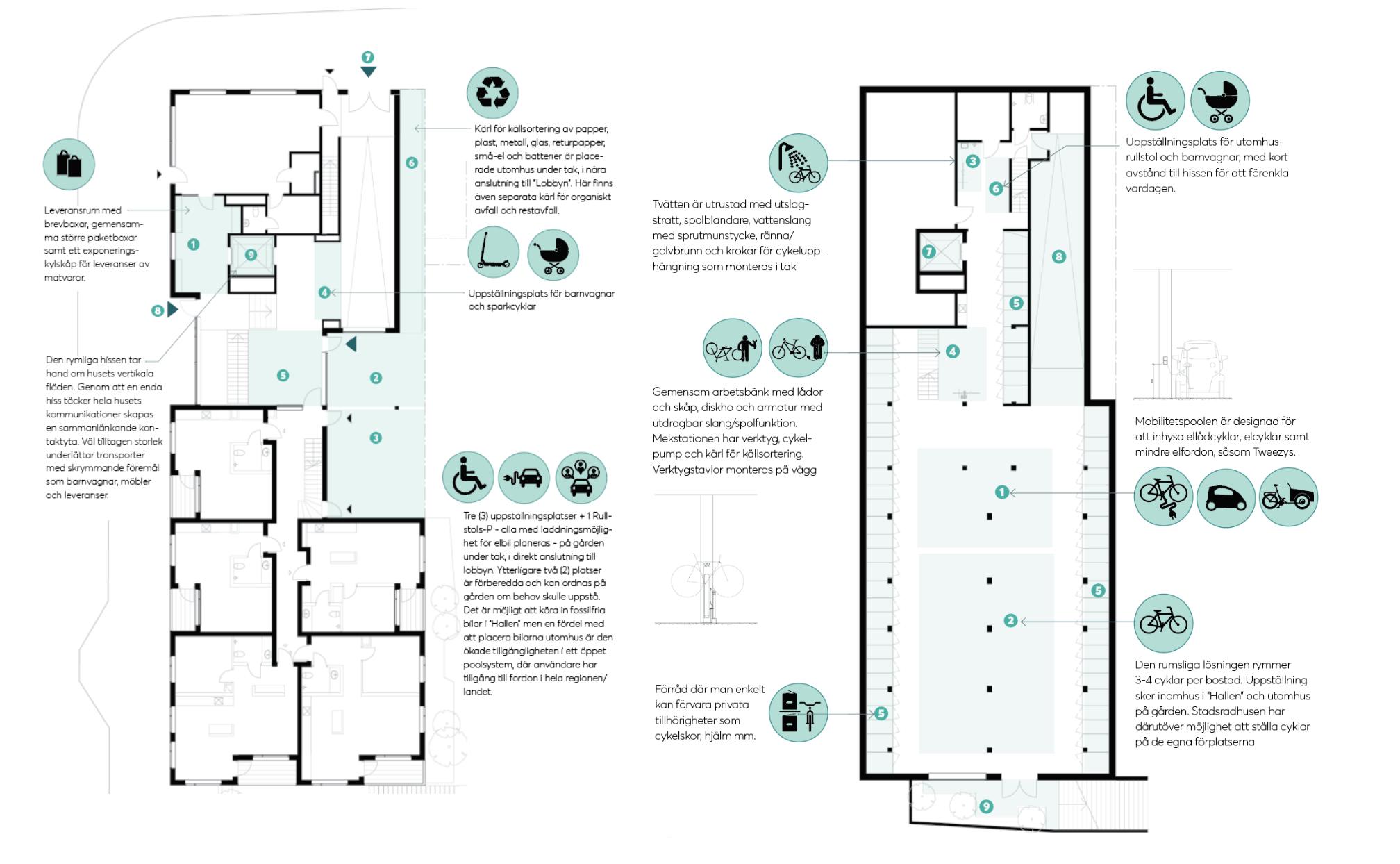 Ritningar på gatu- och källarplan med tjänster och programmerade ytor för mobilitet. Illustration: TIP.