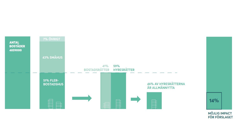 statistik impact.JPG