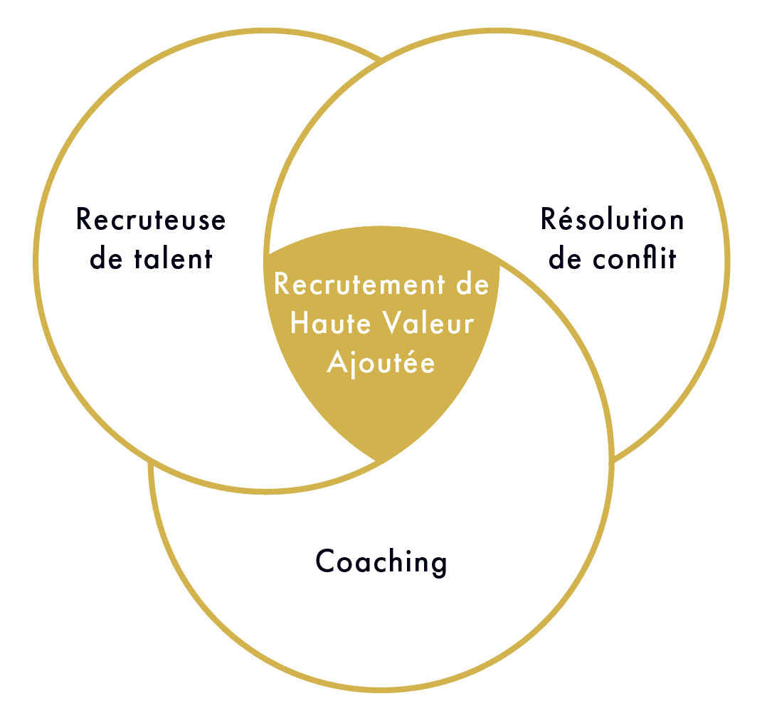 ZNconsulting-recrutement.png