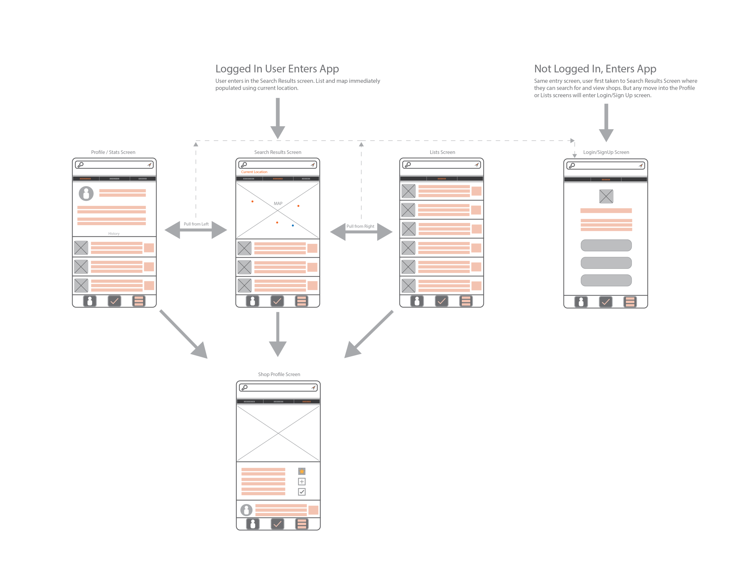 I worked through the user flows with low resolution wireframes before moving to higher resolution designs and prototypes.