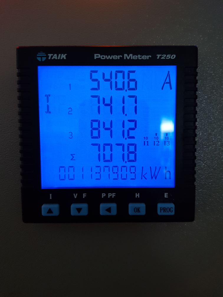 Our energy usage as at November 2018