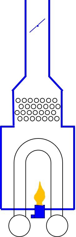 Box Heater w/ arbor coil