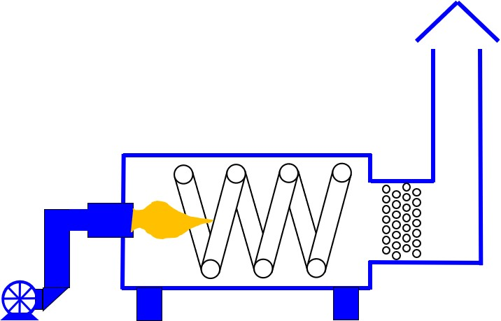 Horizontal Cylinder w/ helical coil