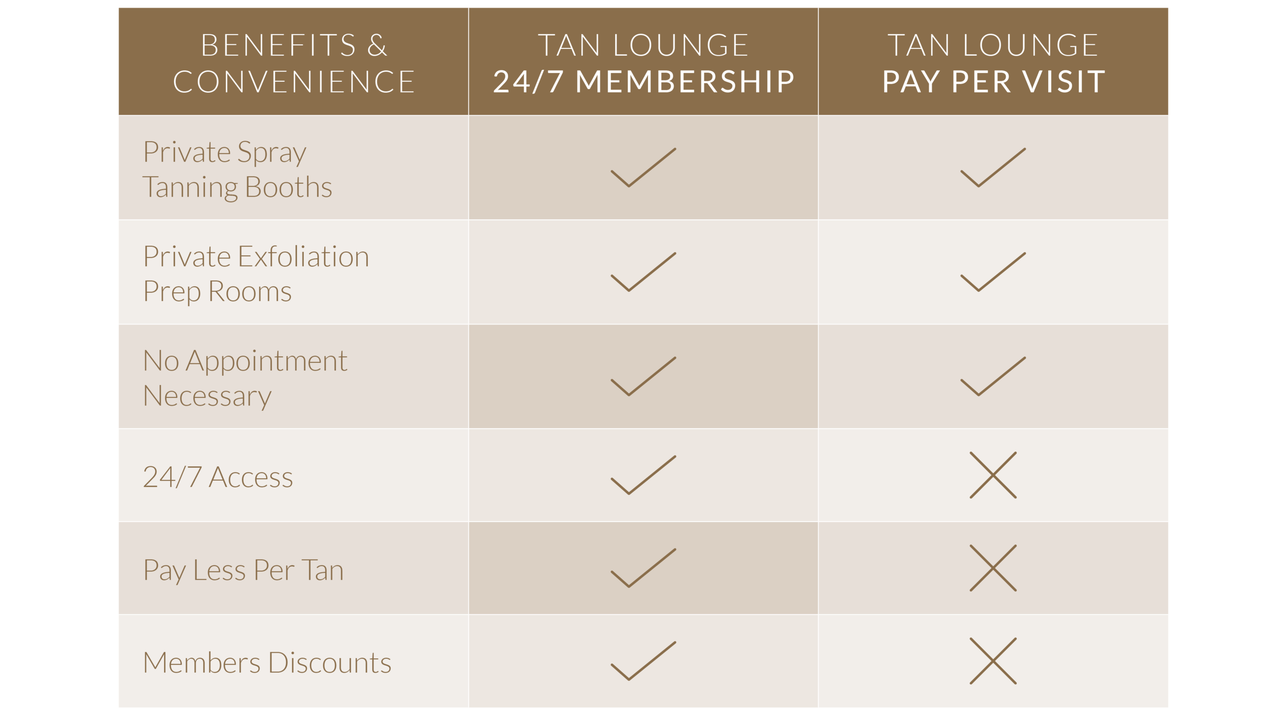 Tan-Lounge-spray-tan-brisbane_memberships-table.png