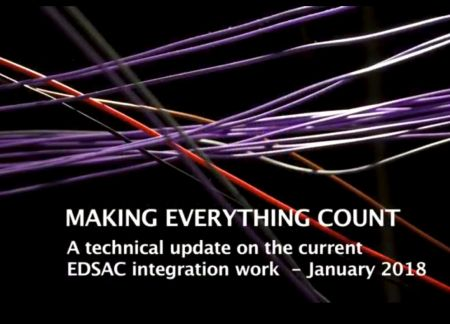 EDSAC counting.jpg
