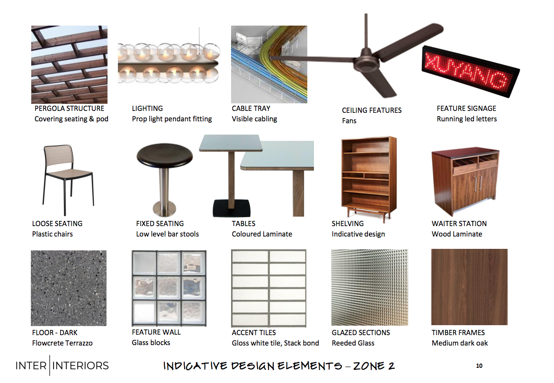 design elements zone 2