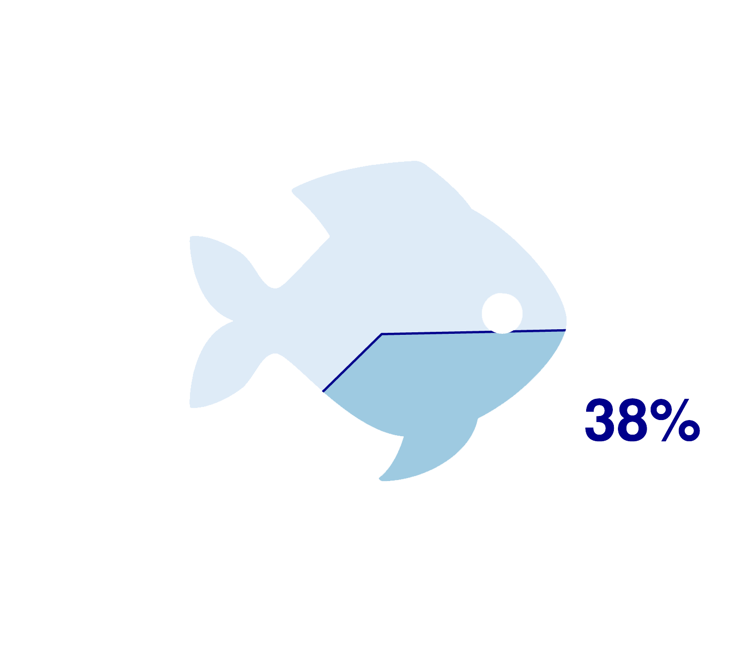 Blue_sharkfishHigh.png