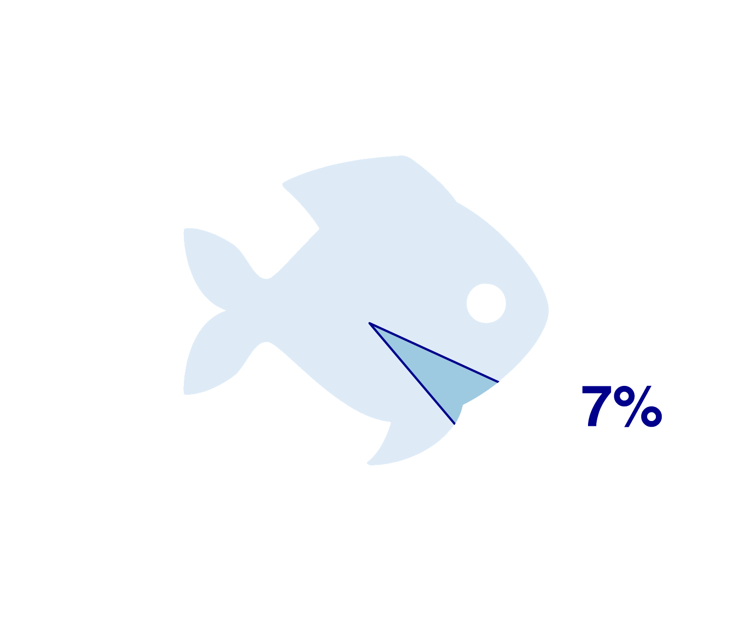 Common_dolphinfishfishMode.png