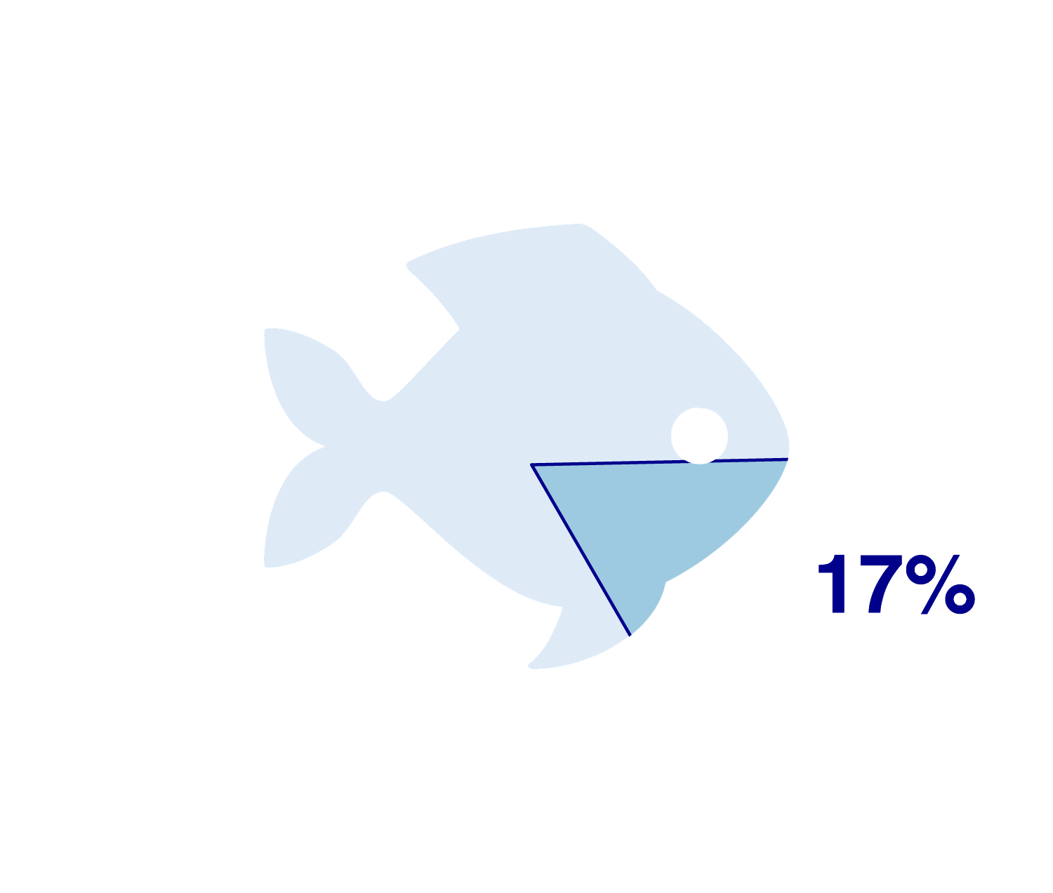 Common_dolphinfishfishHigh.png