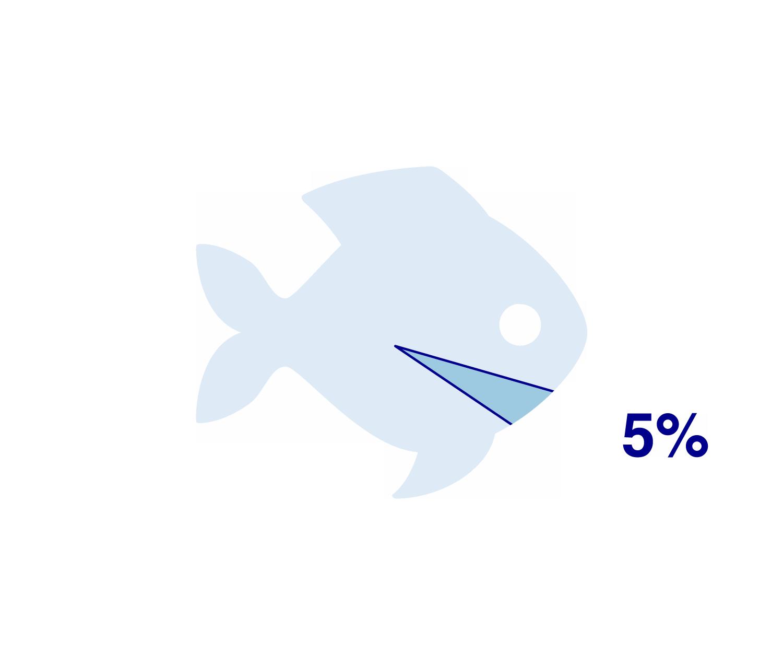 HaddockfishMode.png