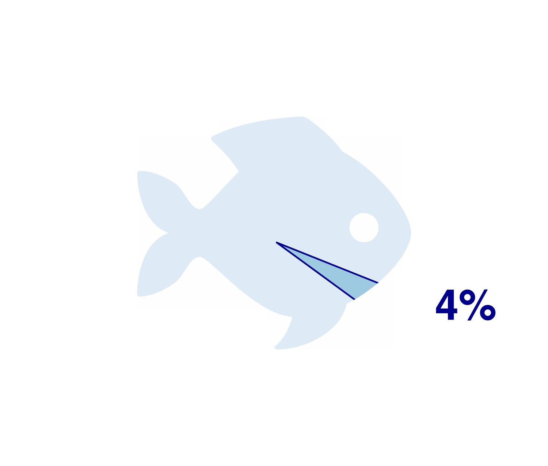 SwordfishfishMode.png