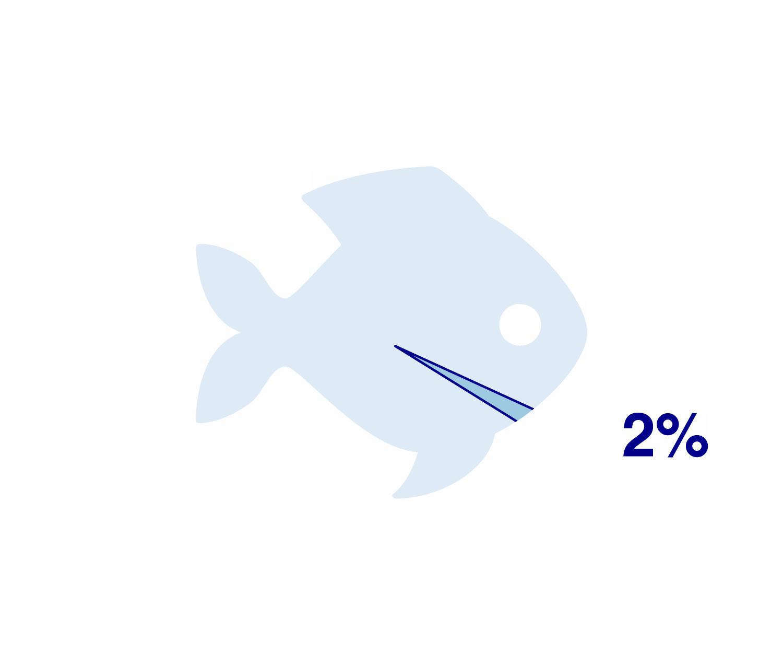 Alaska_pollockfishMode.png