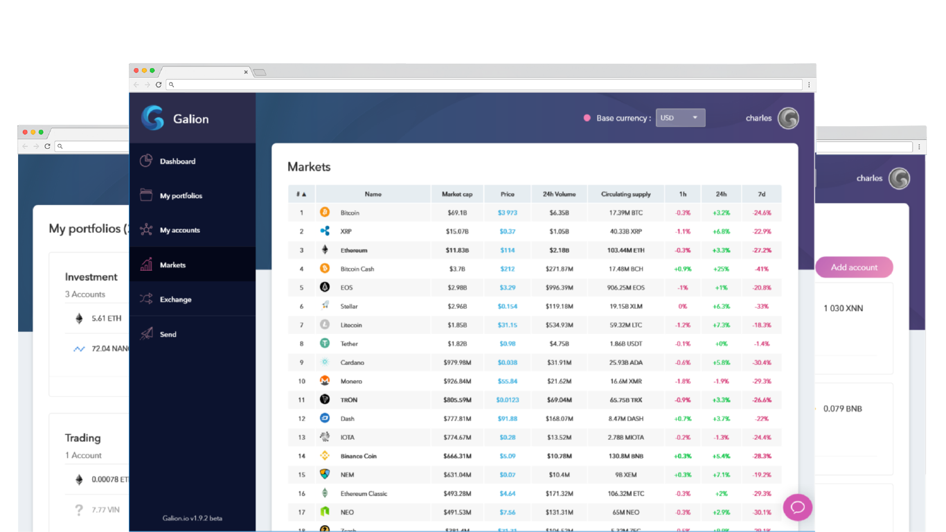 Market view - Stay up to date on the market by visualizing the Coinmarketcap top 100.