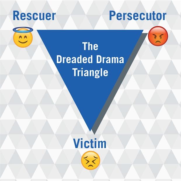 drama triangle dreaded.jpg
