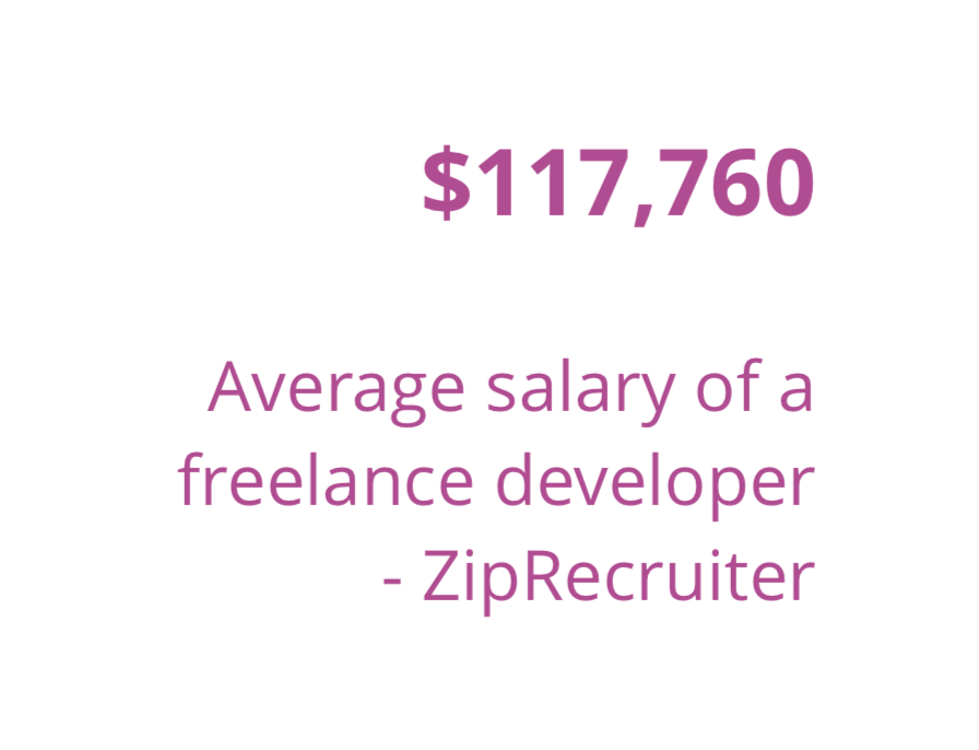 average salary of a freelance software developer