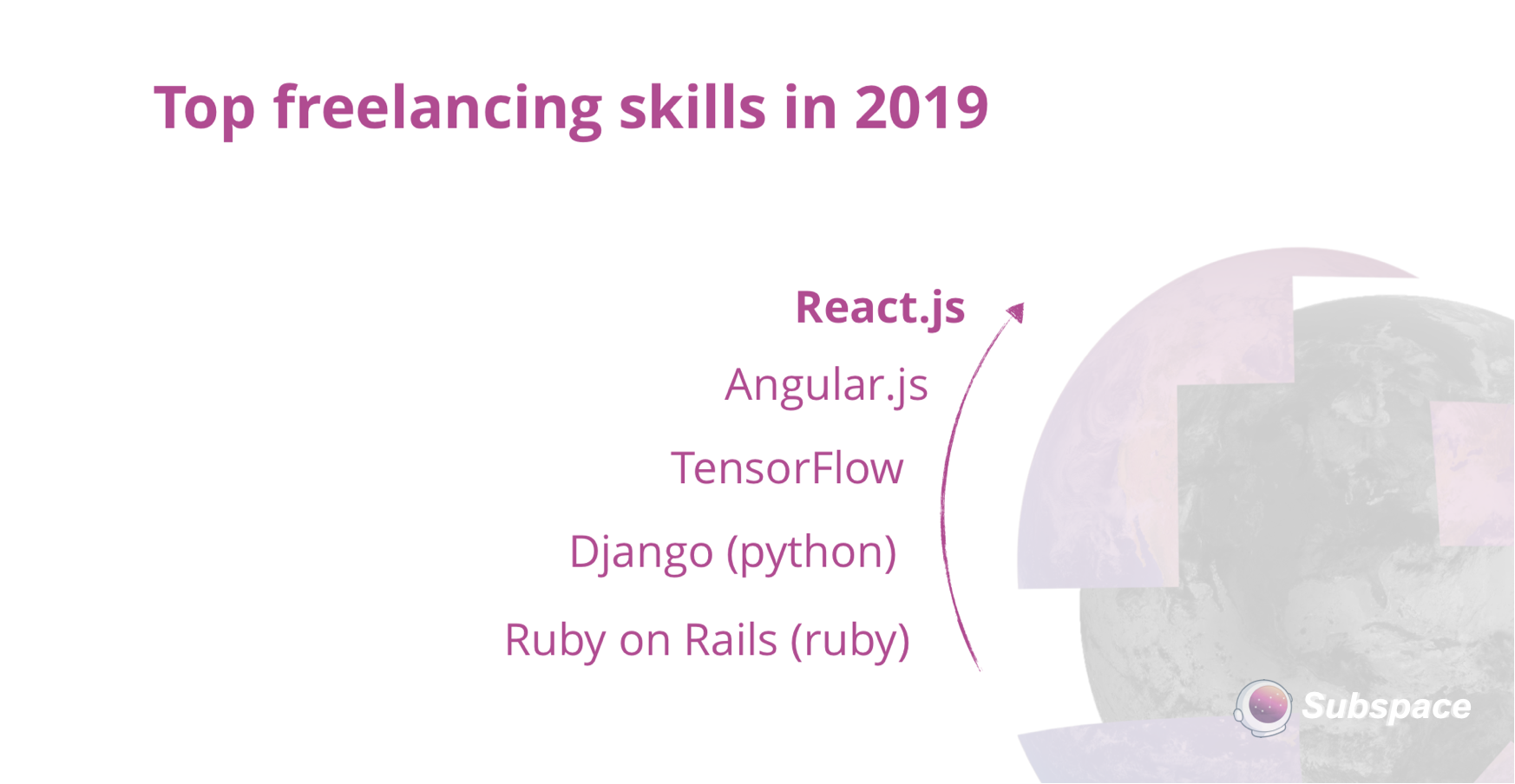 top skills for freelance software developers in 2019