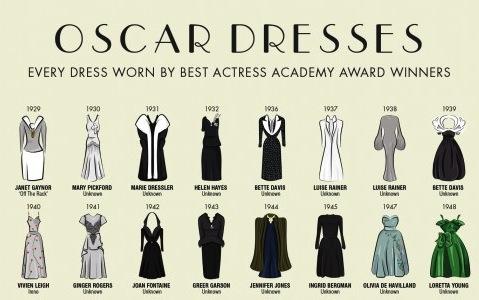 hi-res-oscar-dresses-487x10241.jpg