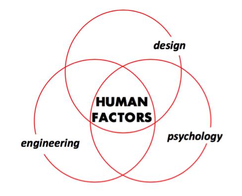 Ellen Salud Human Factors Engineer