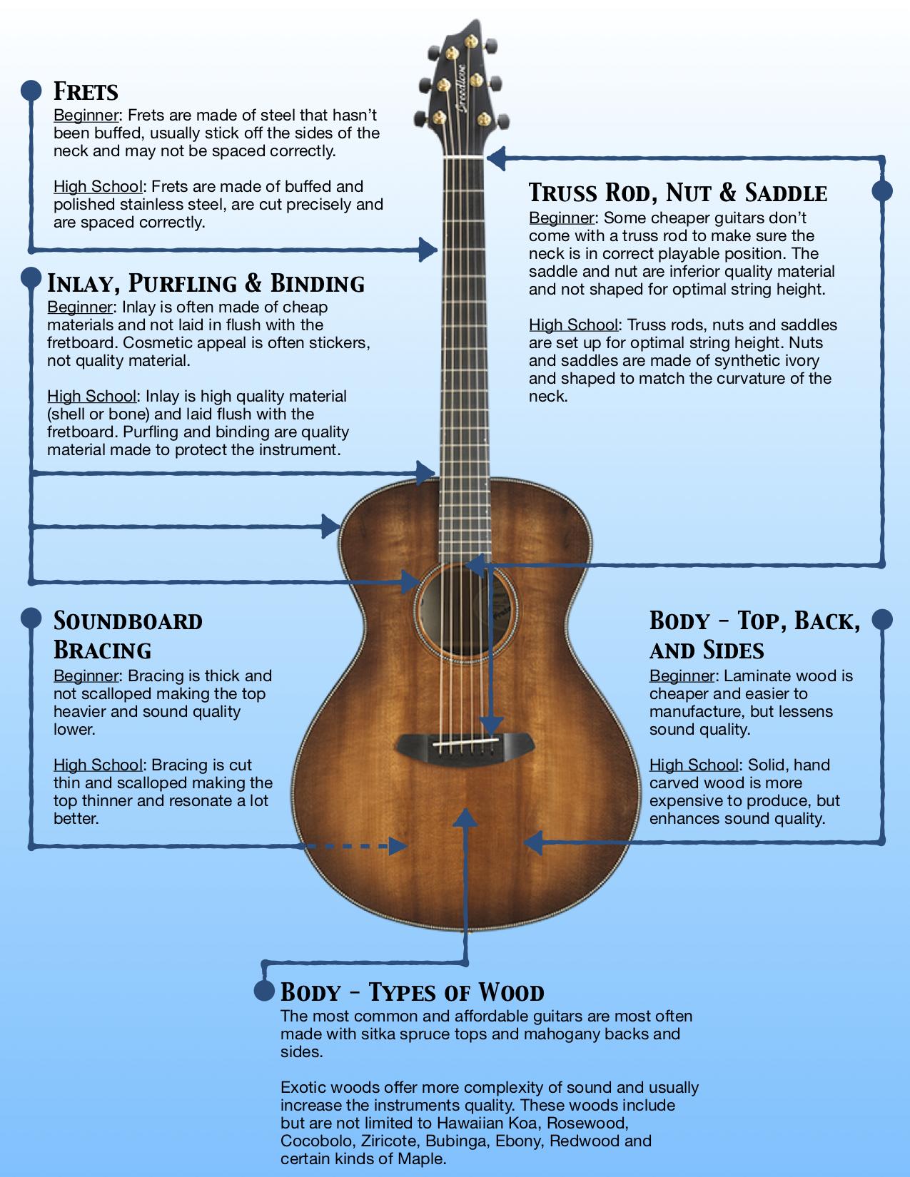 Guitar One Sheet jpeg.jpg