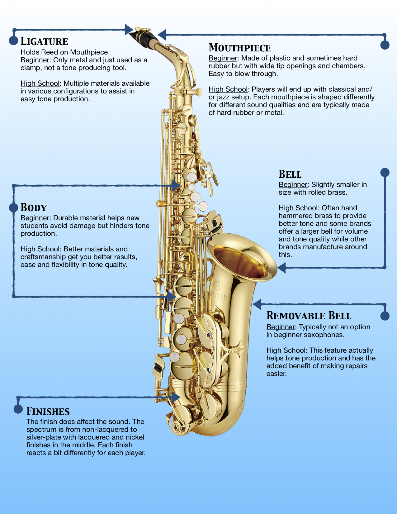 Saxophone One Sheet copy.png