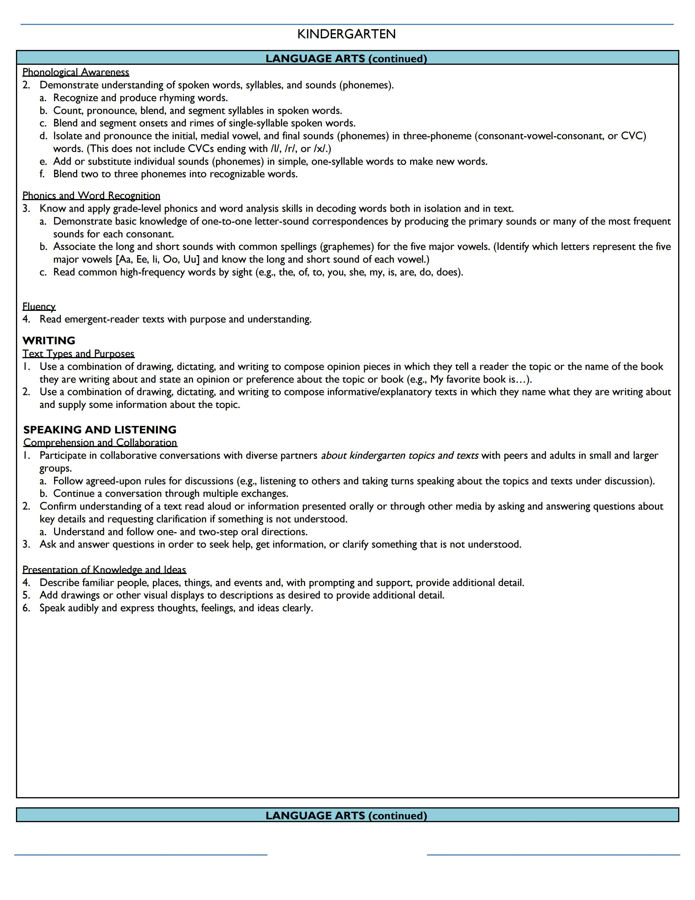 Ms. Amy's Covered TK_K California Standards.doc-2.jpg