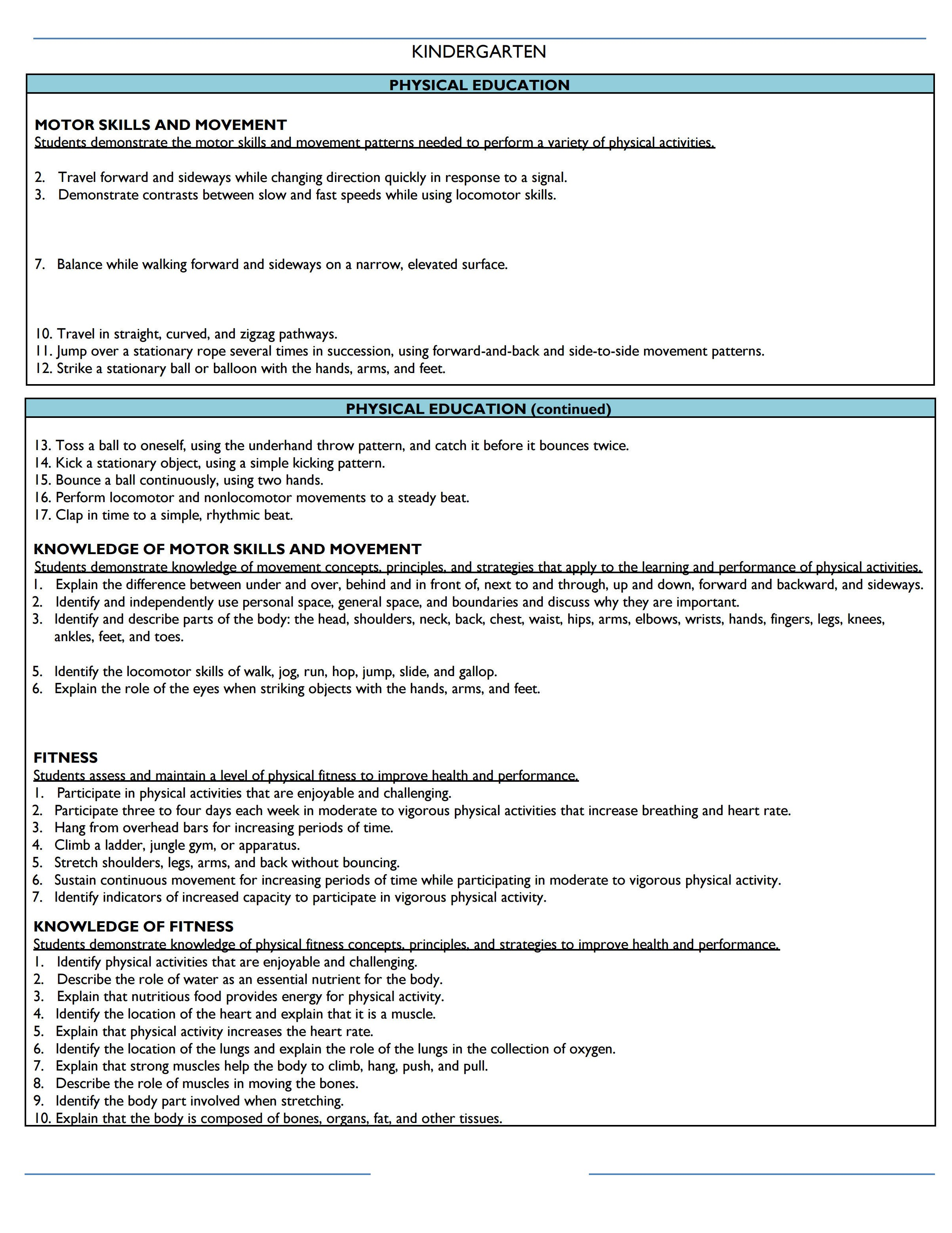 Ms. Amy's Covered TK_K California Standards.doc-6.jpg