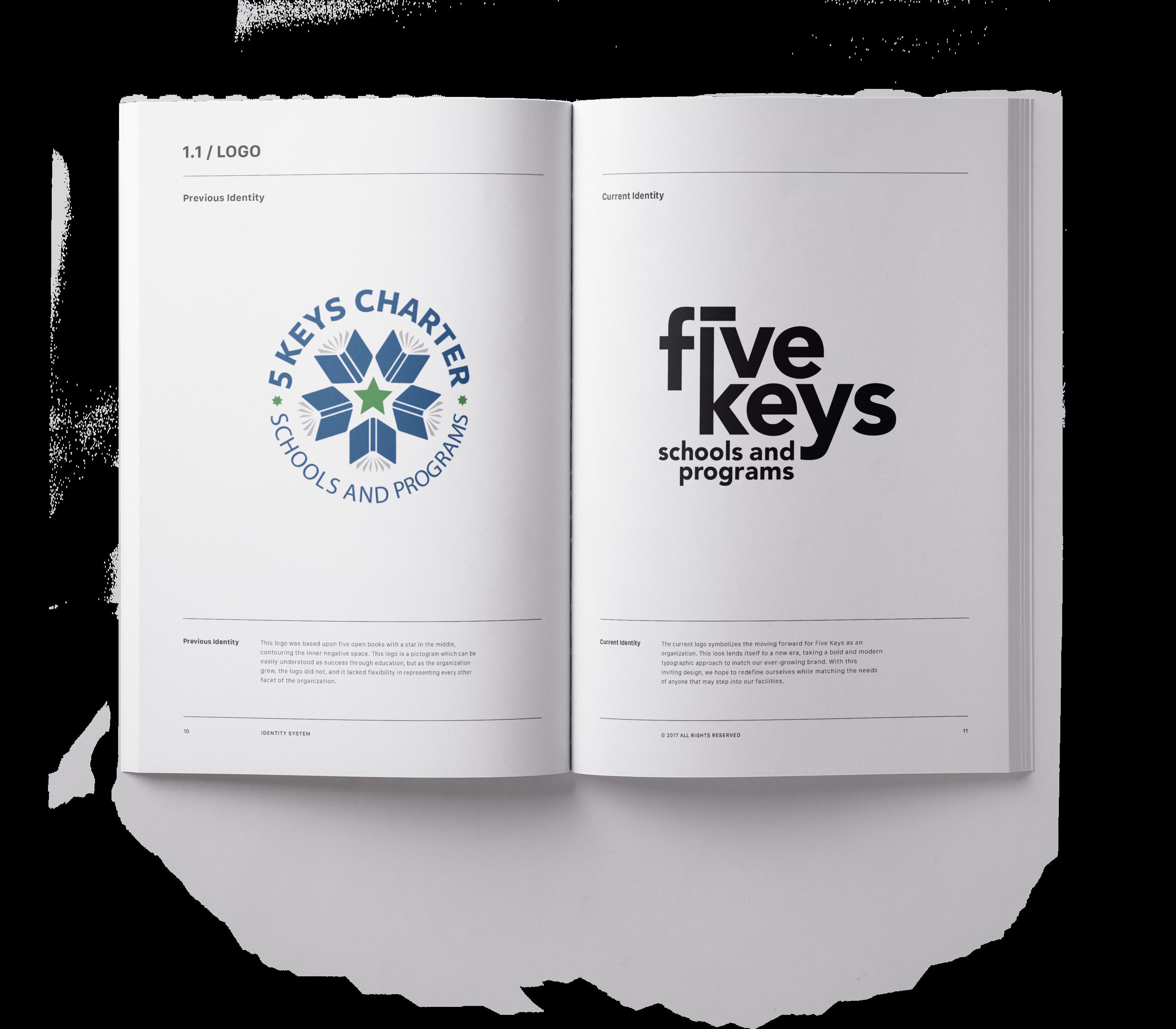Five Keys Brand Book Mock Up7.png