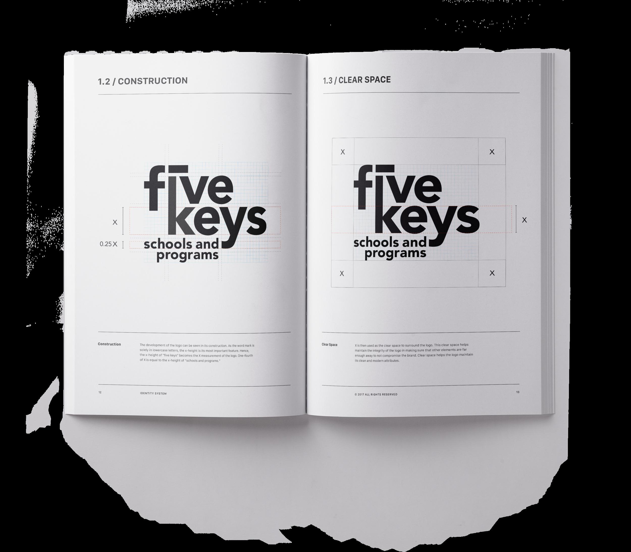 Five Keys Brand Book Mock Up8.png