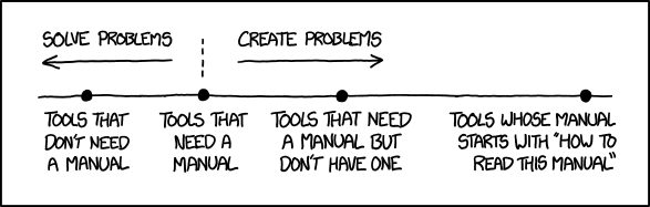 Your manuals probably shouldn't make things harder ( source )