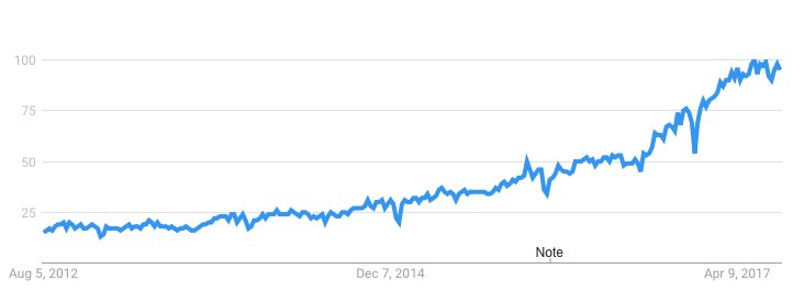 trend.png