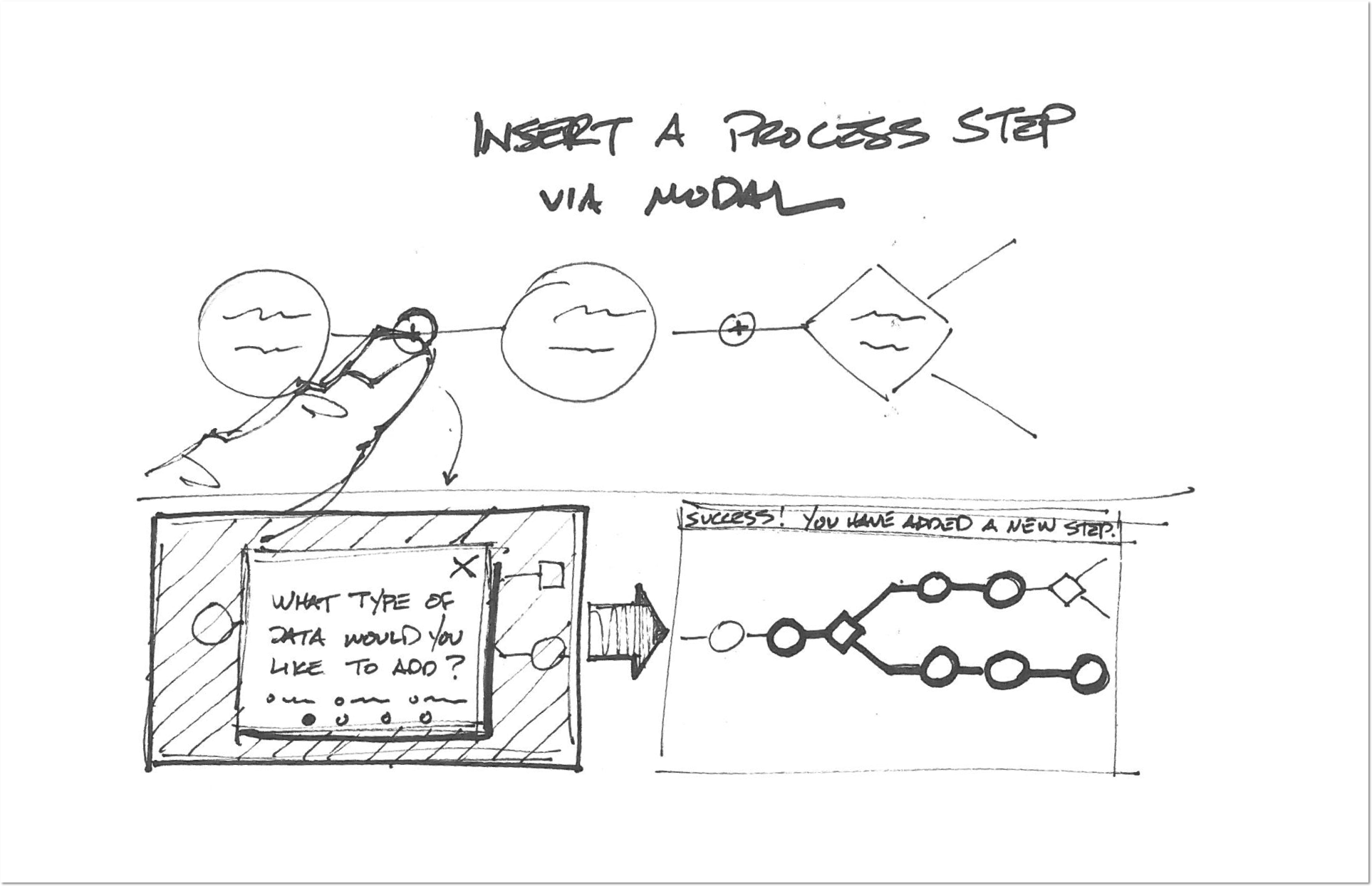 Insert+a+process+step.png