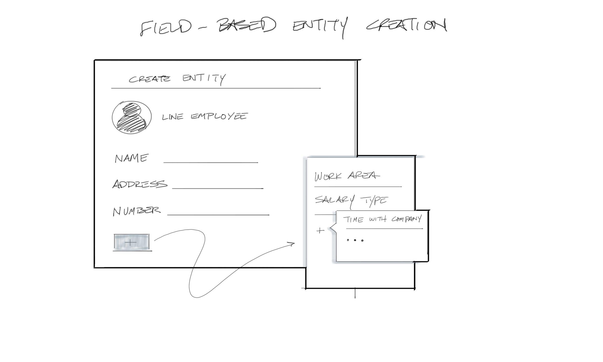Field-Based+Entity+Creation.jpg