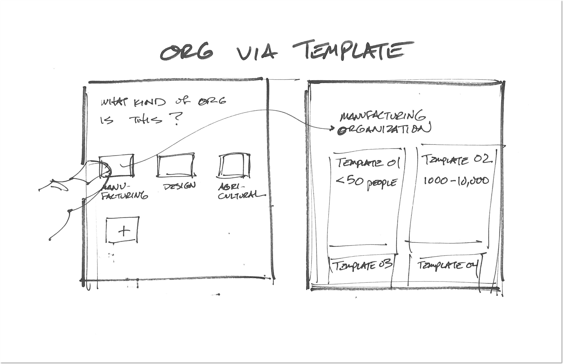 Org+via+template.png