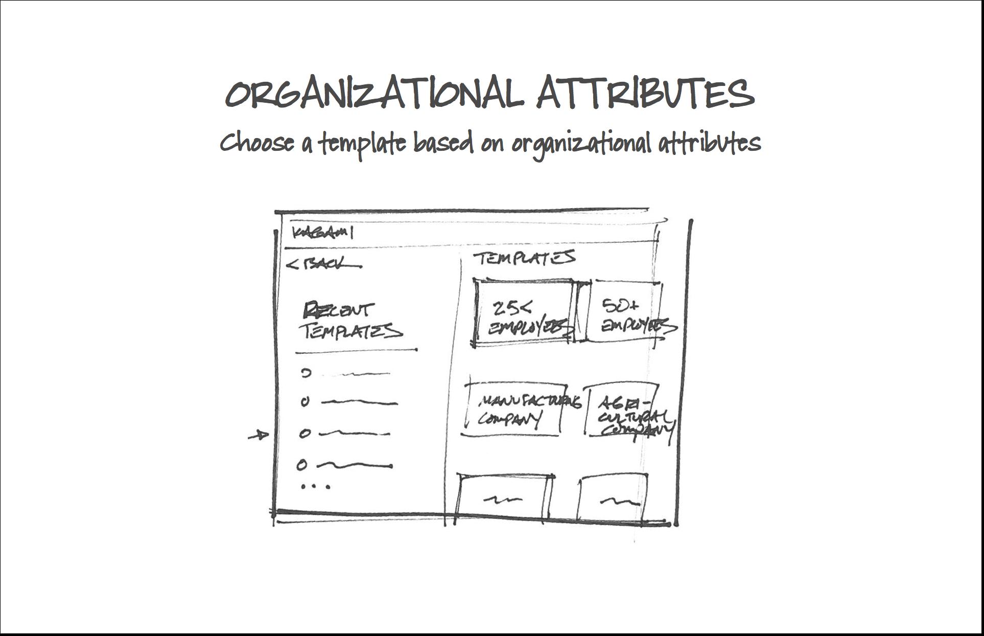 Organizational+Attributes.png