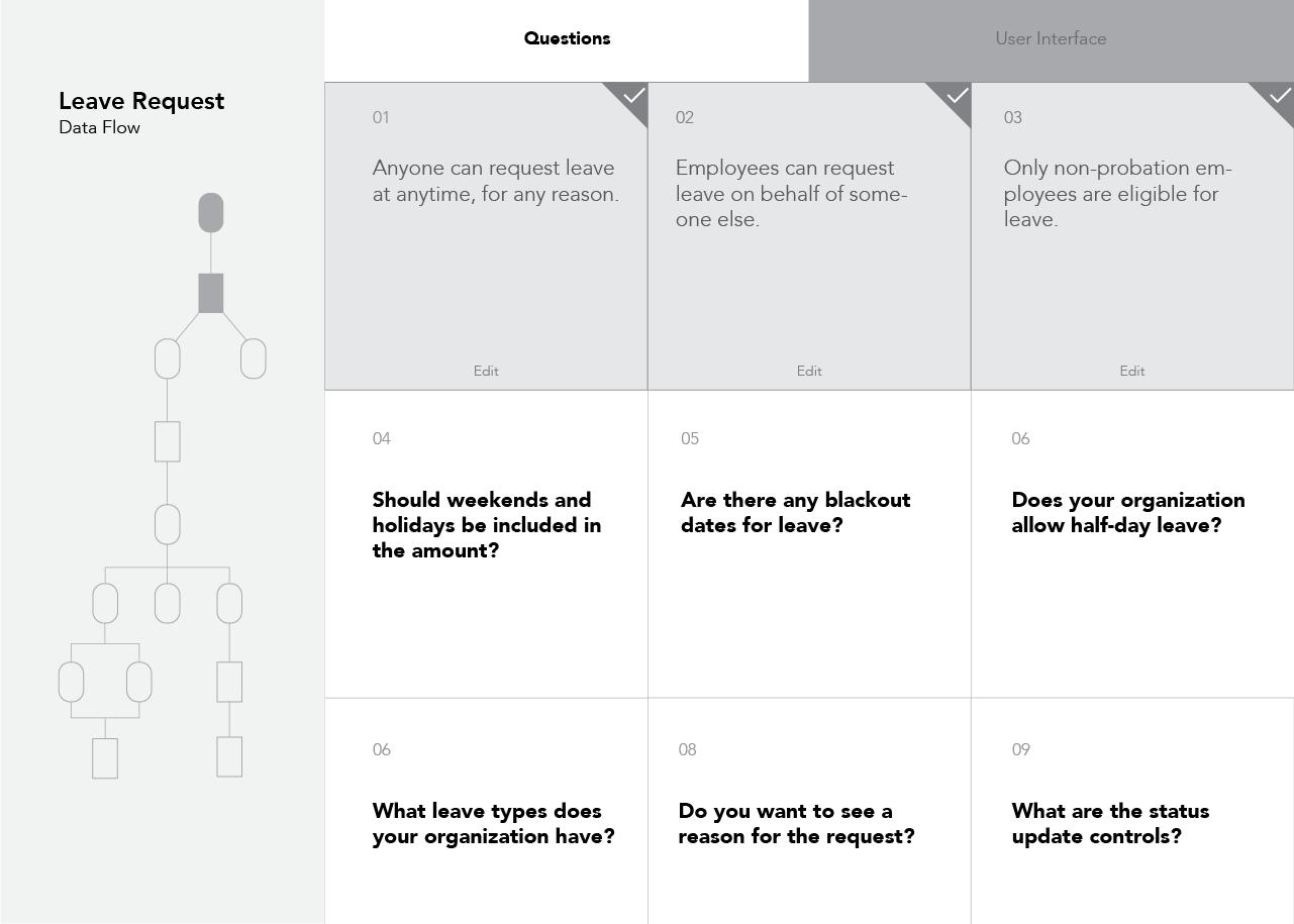 Question+List+w+Flow_AllQuestions_01.png