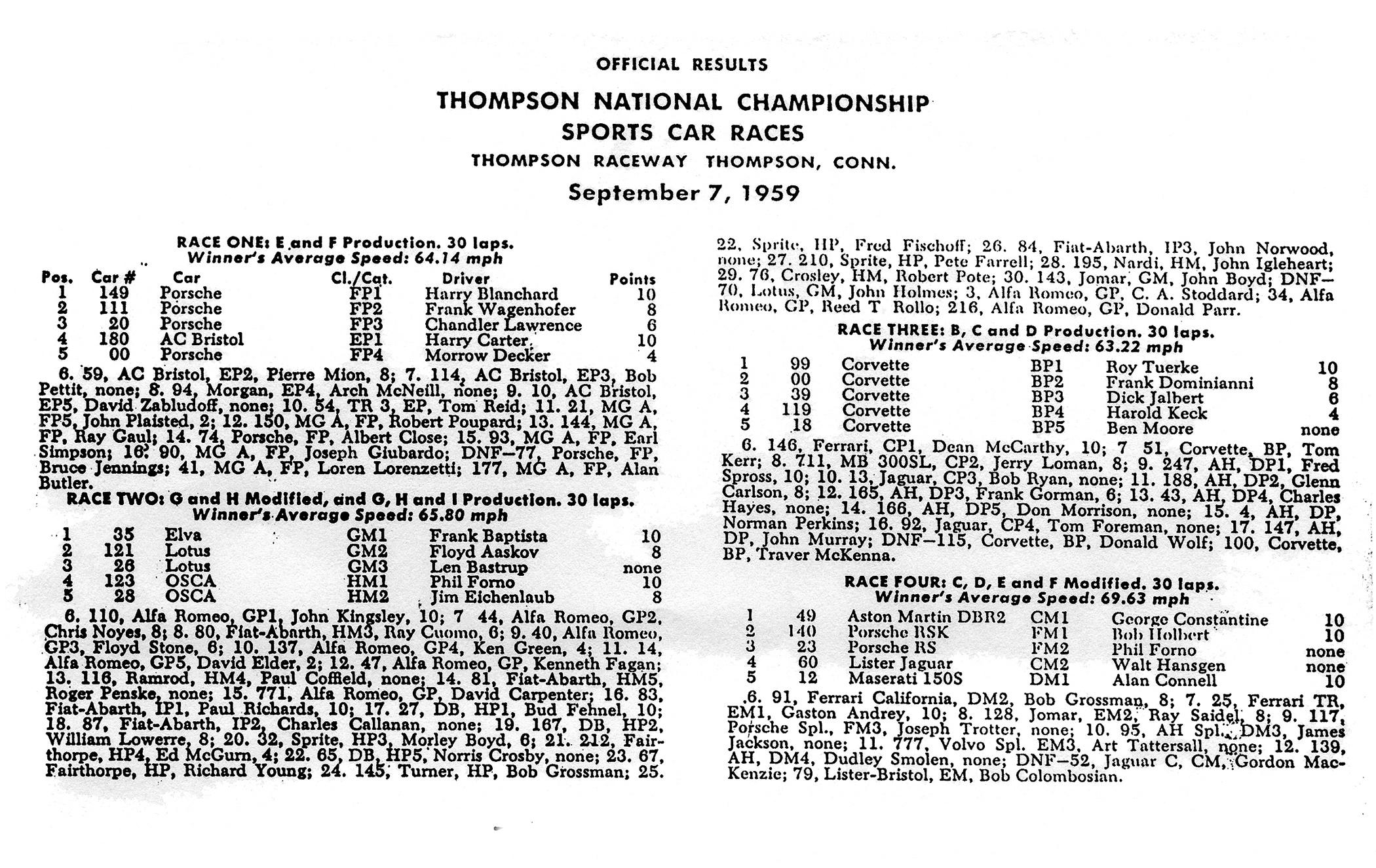 59 Thompson results BARCboys.jpg