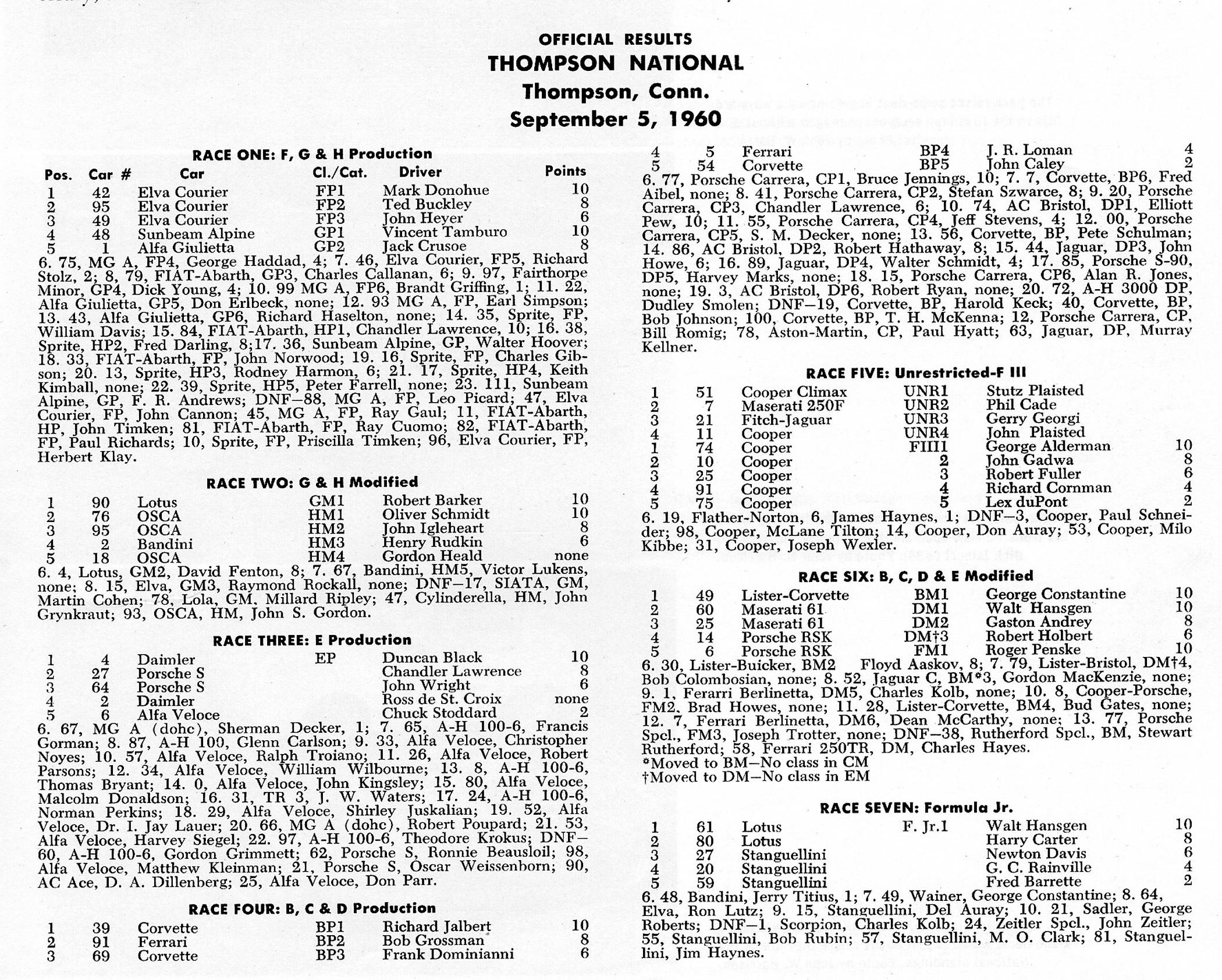 60 Thompson BARCboys.jpg