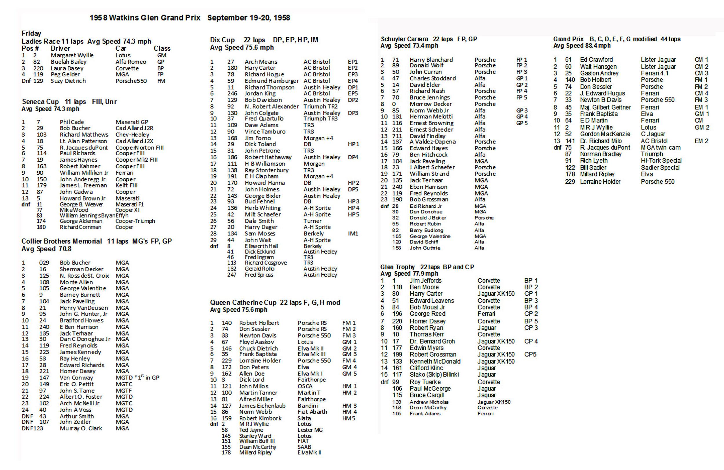 1958 Grand Prix results