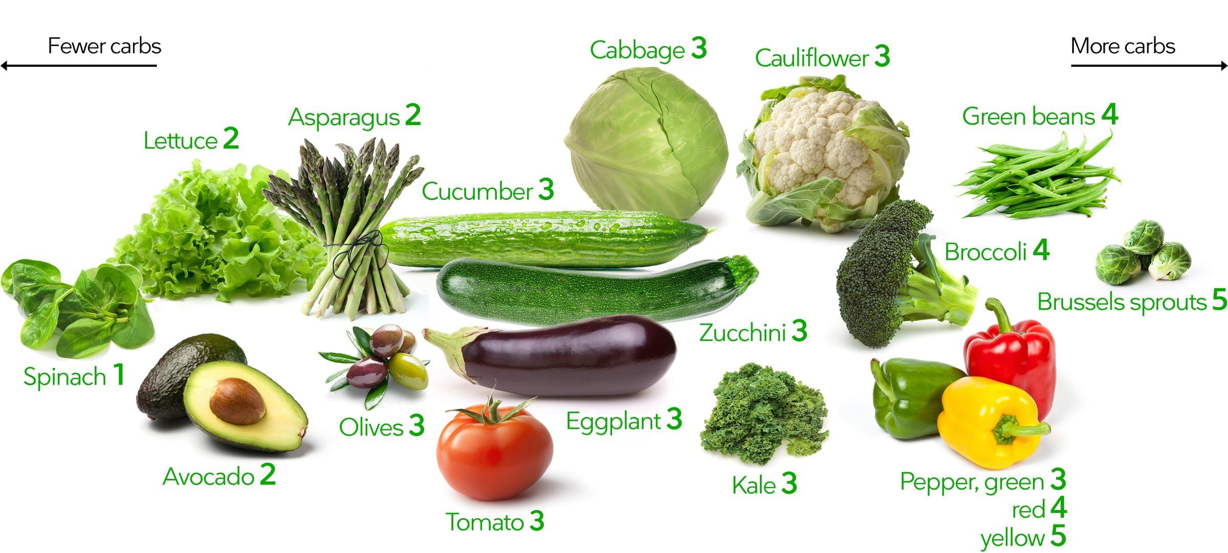 The Palto-vegetables-AG.jpg