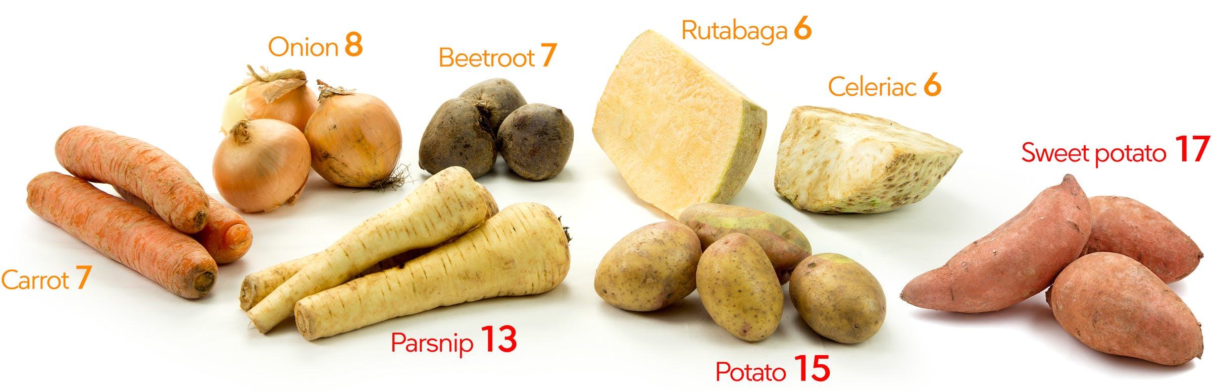 Keto-vegetables-BG-3.jpg