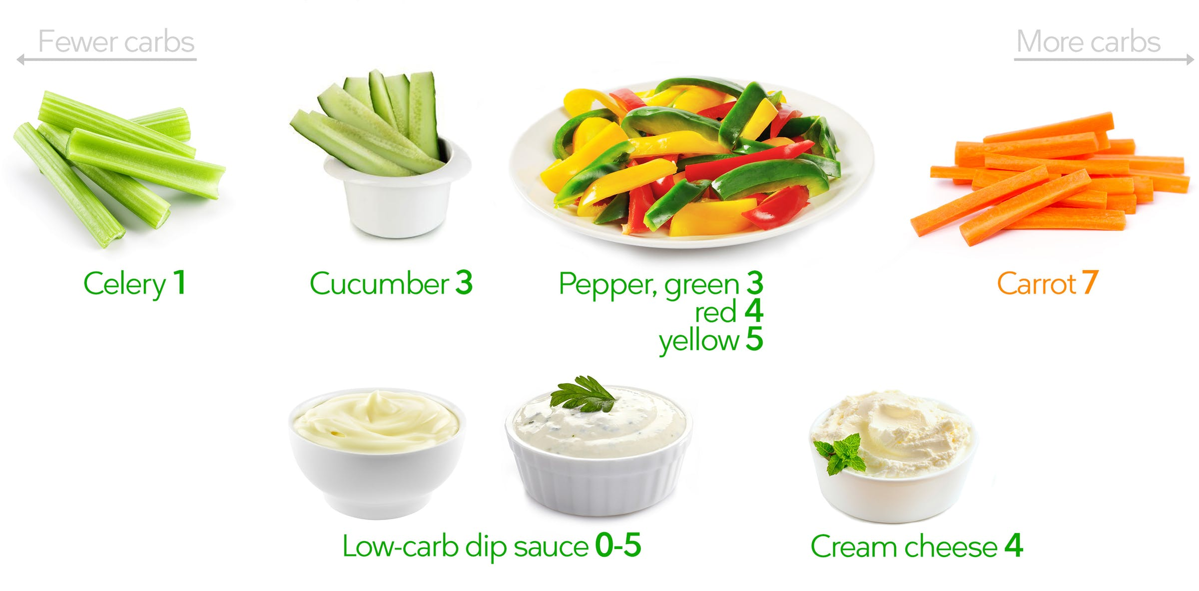The Palto Vegetable-and dip.jpg