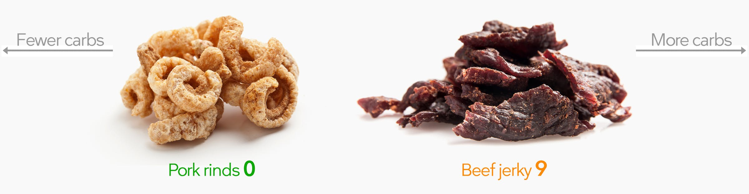 The Palto Keto-Other-Snacks.jpg
