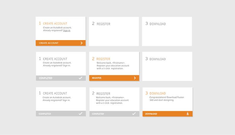 Design proposal of click-thru interaction