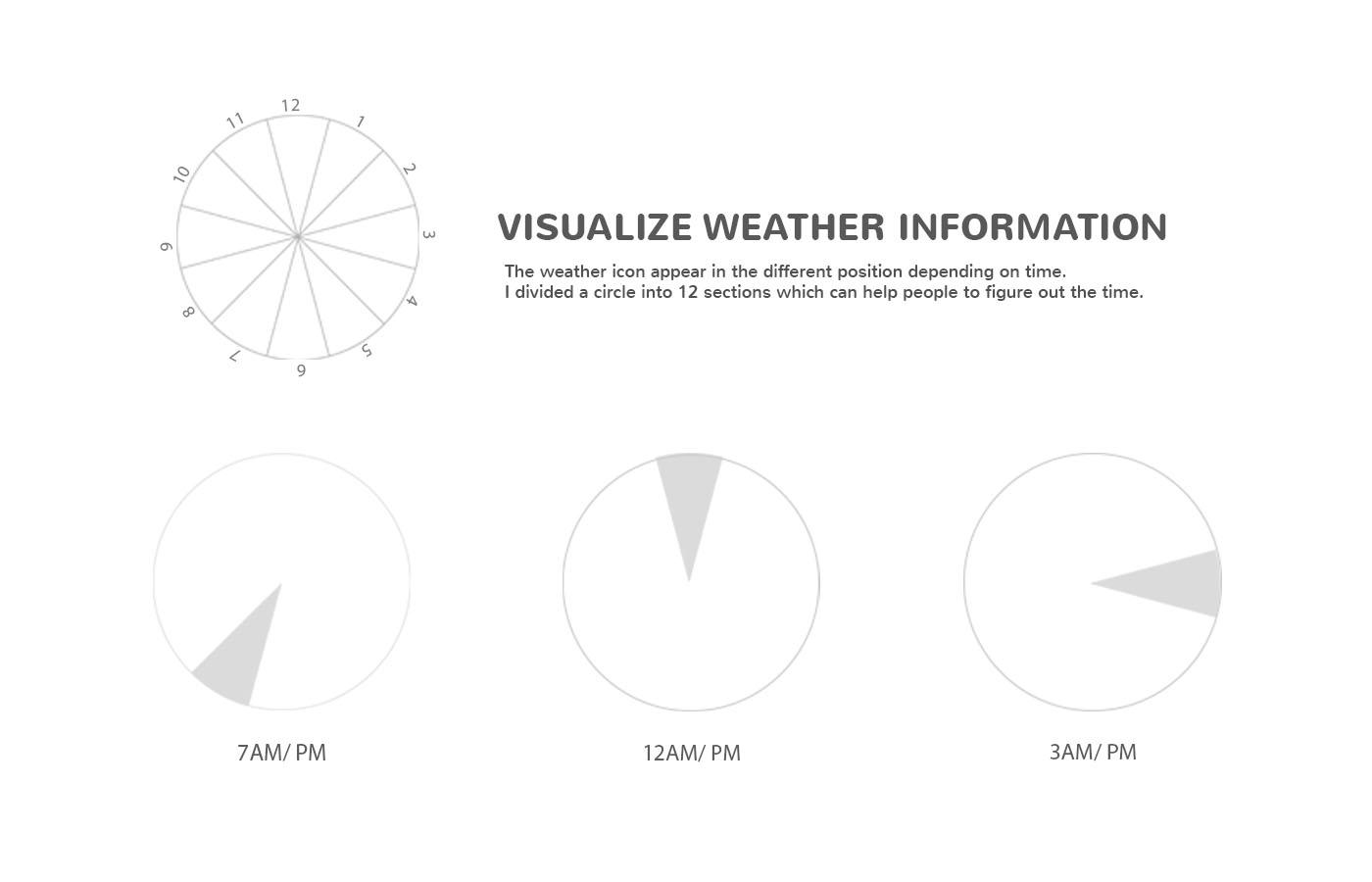 weather info frame.jpg