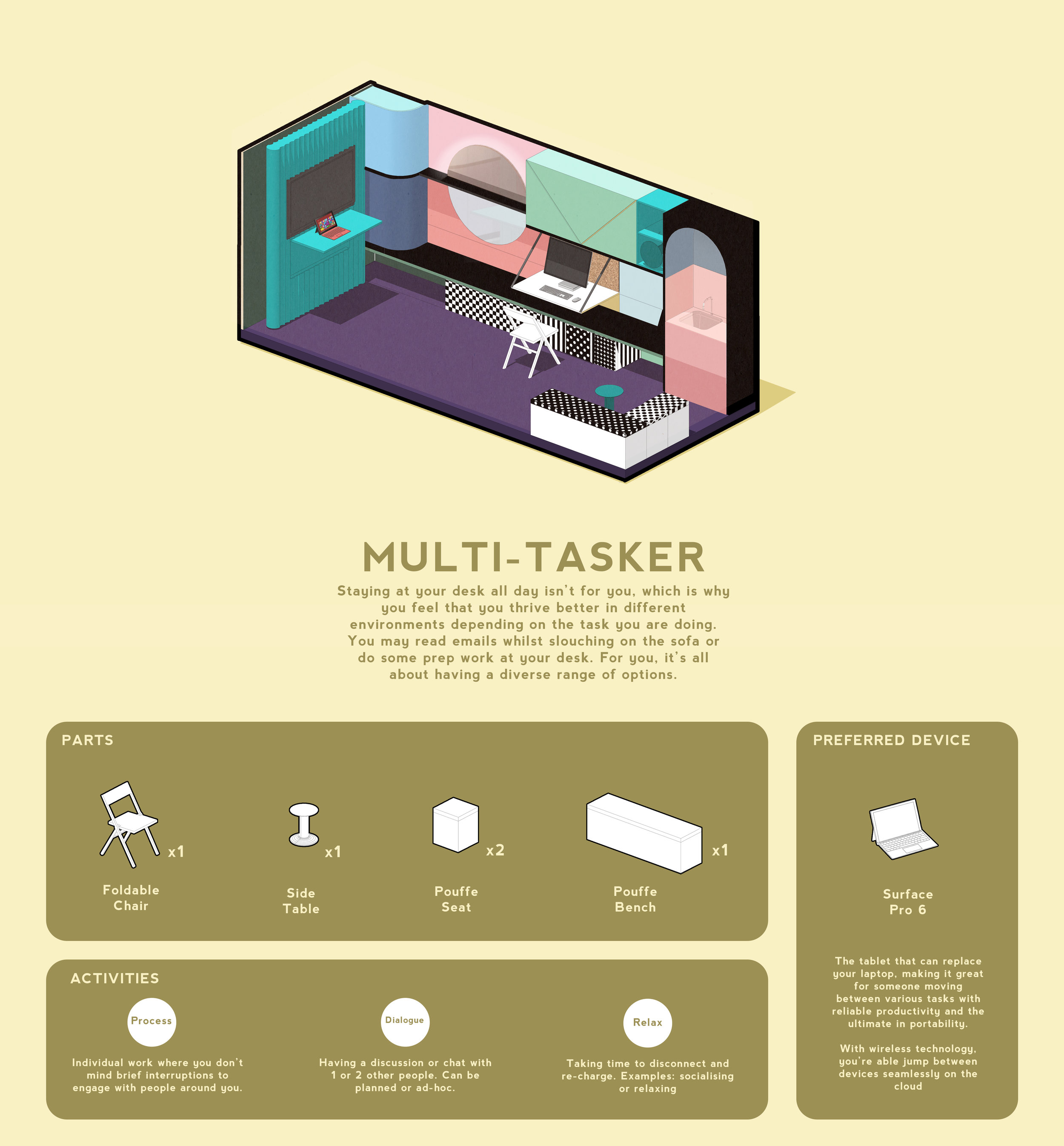 Multi-Tasker