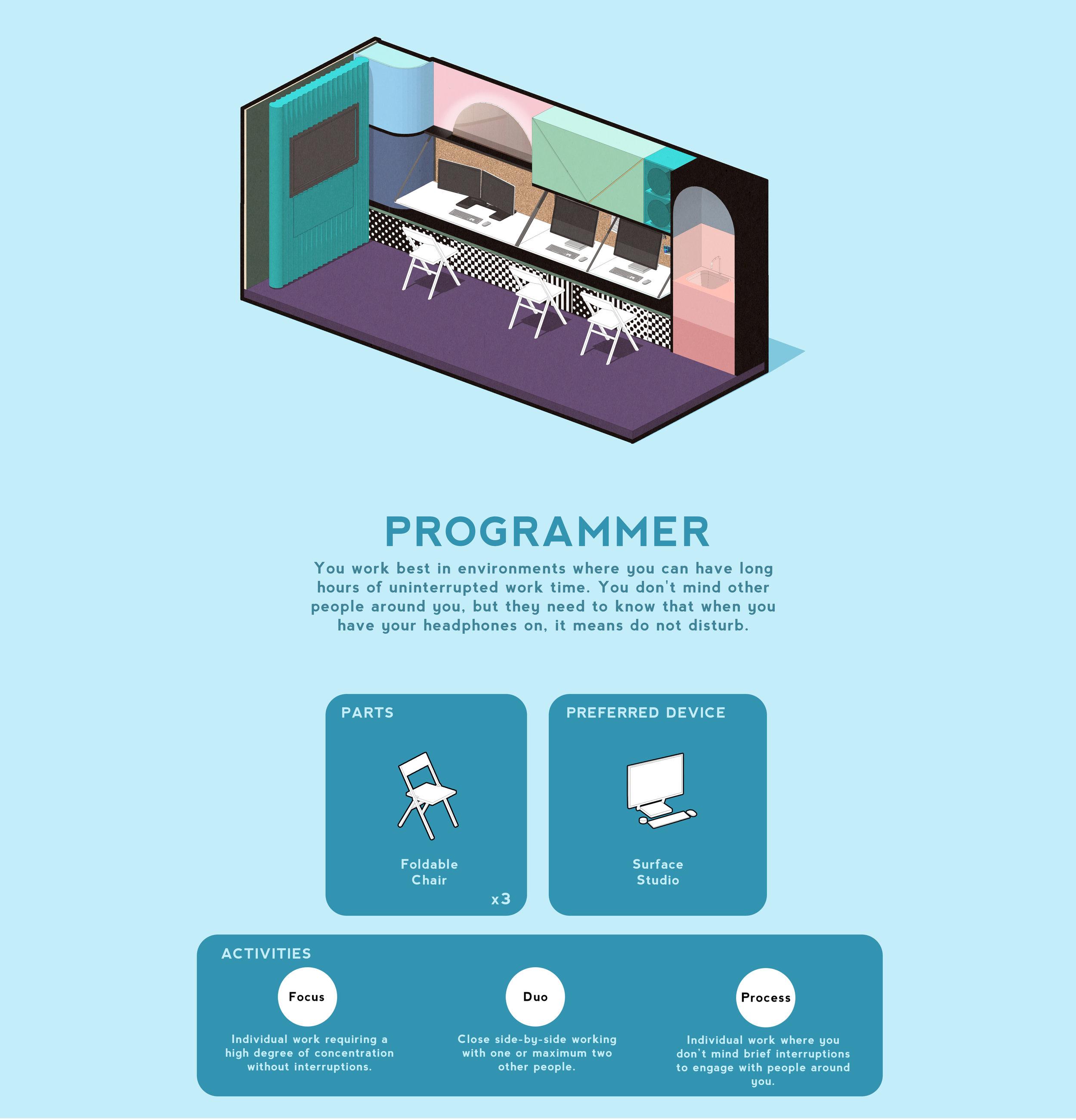 The Programmer.jpg