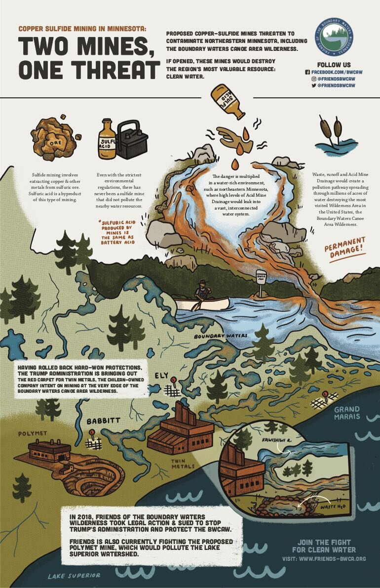 Mining in Minnesota Infographic