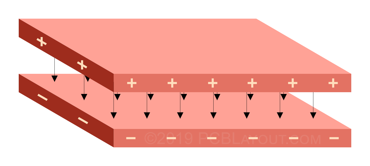 Graphics_Capacitance_Capacitor_AirCore.png