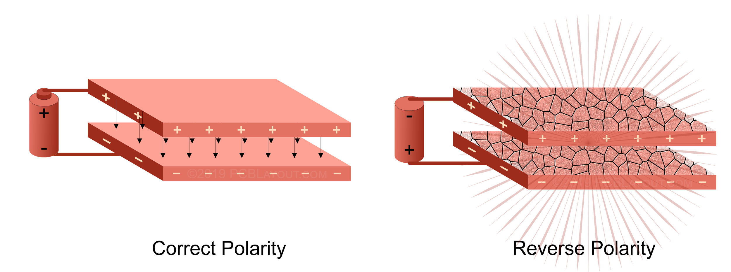 polarity_wrong_pic.png