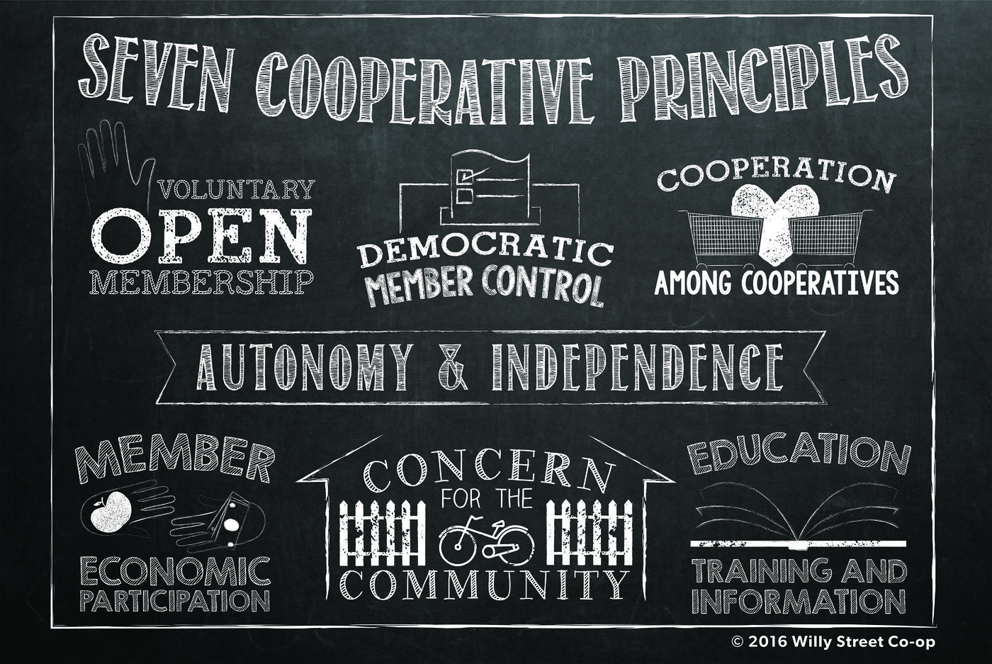 SEVEN_PRINCIPLES.jpg